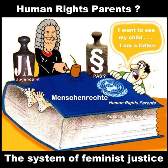 Human Rights Parents Fathers