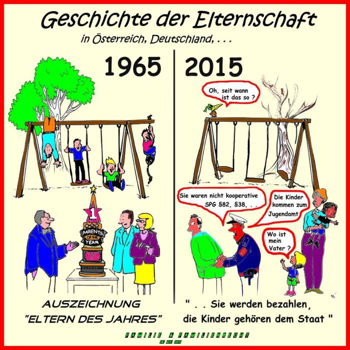 Geschichte der Elternschaft in Österreich Deutschland - Jugendamt - Familienrecht - Familienfreundlichkeit - Vaterlose Gesellschaft