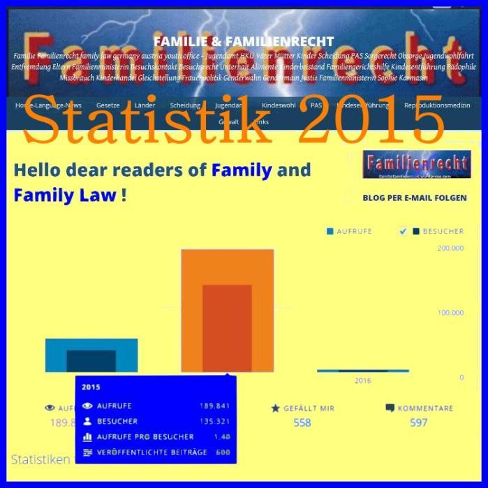 Familie und Familienrecht