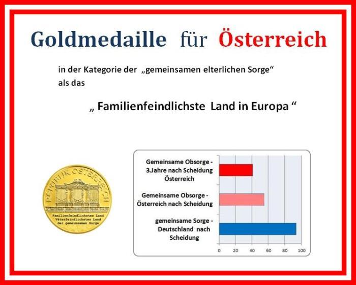 Goldmedailie Österreich Austria
