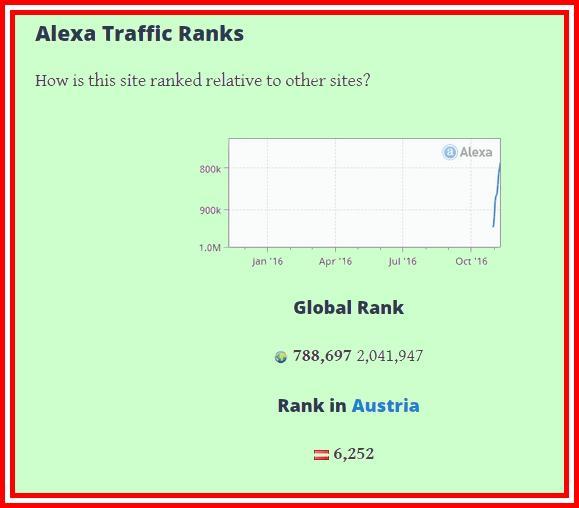 alexa.com ranking 11-11-2016