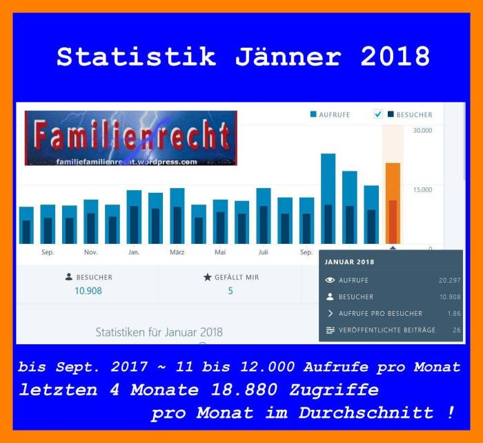 Statistik 2018 - familiefamilienrecht.wordpress.com